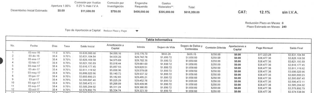 tabla-amortizacion-credito-hipotecario-banorte-2016-01