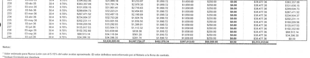tabla-amortizacion-credito-hipotecario-banorte-2016-02
